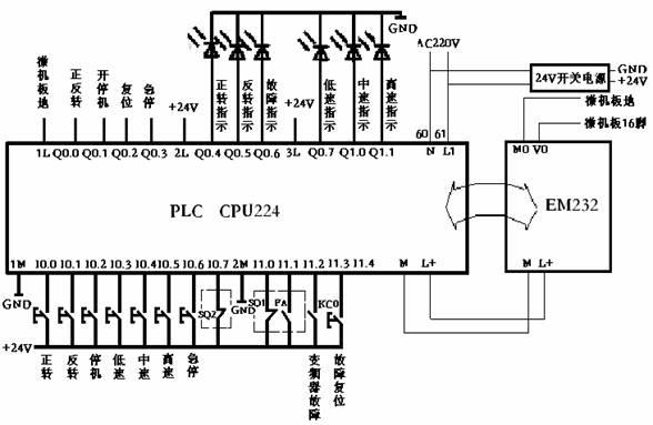 cpu1511c-1pn接线图