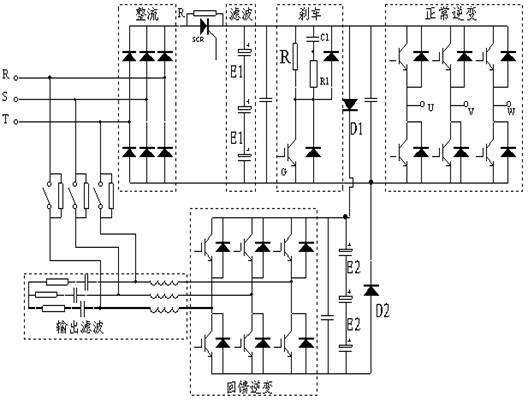 单沟提升机变频器 为交-直-交电压型变频调速系统,原理图如下图所