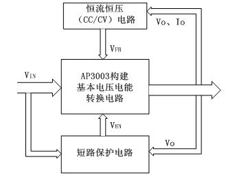 车载充电器系统设计框图