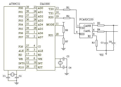图 1 CAN总线节点原理图 (1)SJA1000并没有和单片机共用复位电路,而是通过单片机的一I/O口来控制,这样,SJA1000的复位就可以方便地由单片机通过软件来控制。 (2)SJA1000的地址/数据端和单片机的P0口相连时,不需要再加锁存器,因为它内部已经有地址锁存功能。 (3)SJA1000 的TX1 脚悬空, RX1 引脚的电位必须维持在约0.