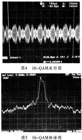基于FPGA的16QAM调制器设计与实现