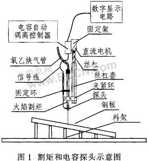 钢板切割是什么原理_钢板纸是什么纸