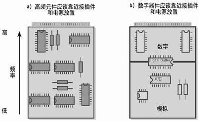 PCB布线设计 六图片