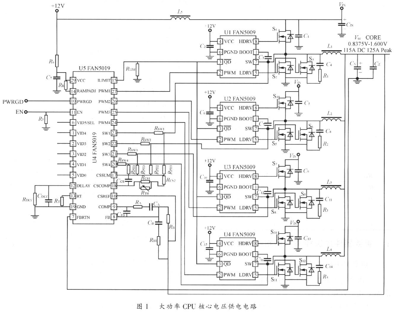 大功率cpu核心电压供电电路的设计