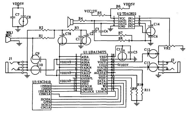 on interface engineering, interface design, interface prototype, interface audio, interface engine, interface flowchart,