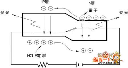 全光谱LED芯片【ED灯珠】发光基本原理-基础电子