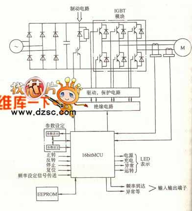 中小容量通用变频器的主电路及特点