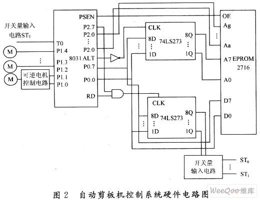 利用8031单片微机实现自动剪切机生产过程控制的硬件设计电路图2图片