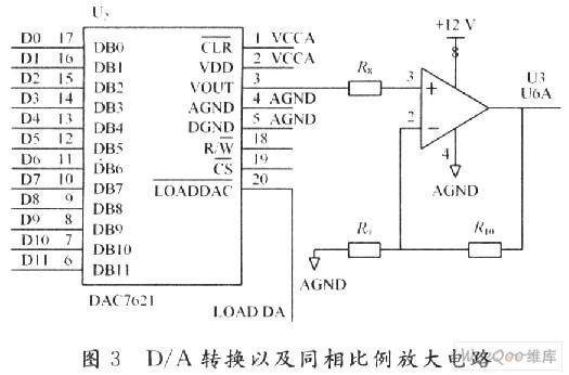 HCNR201的隔离电路,如图4所示。    线形光耦HCNR201只能起到隔离电流的关系,且输入电流和输出电流呈线性关系。U6B是图3芯片LM358中的另外一片运算放大器,它将输入0~10 V电压转换成20 mA以内的电流信号,输入线形光耦HC-NR201。HCNR201输出电流再经过一个由单电源轨到轨运放AD8519构成的电压跟随器转换成0~10 V电压信号,作为驱动器的模拟信号输入。显然,HCNR201两侧电路应采用不同的电源和地。LM358中的两片运算放大器采用控制器输入的12 V电源供电,而AD