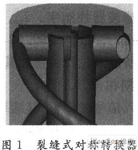 发射右旋圆极化波的轴比小于3