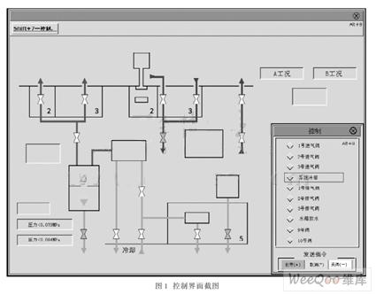 基于qnx实时操作系统的图形控制界面设计图片