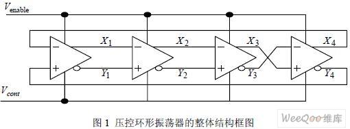 dsp内嵌pll中的cmos压控环形振荡器设计