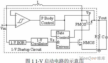 1 V直流升压转换器的启动电路设计图片