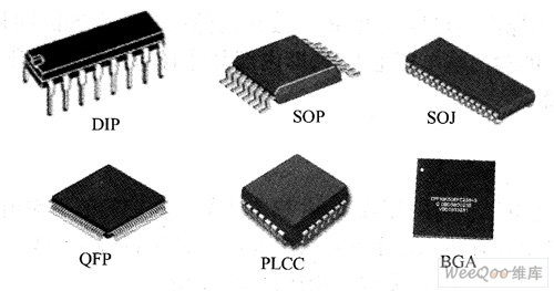 液晶显示器集成电路封装识别