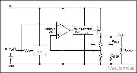 基于低压差线性稳压器在开关电源中解决方案
