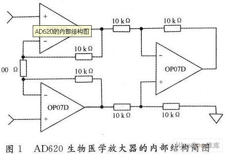 一种心电信号采集放大电路的简单设计方法