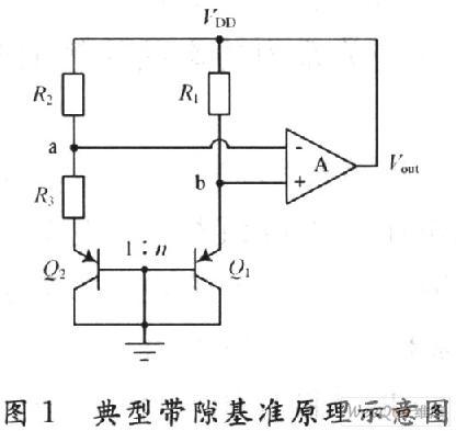 基于cmos阈值电压的基准电路设计
