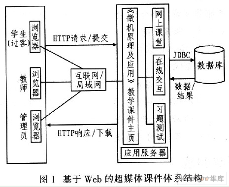 基于web的超教材媒体cai年级系统v教材上海七课件下英语教学电子版图片