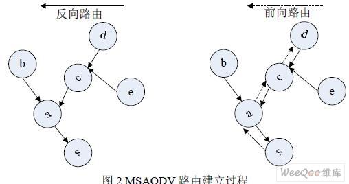 无线传感器网络与传统无线移动网络有区别,无线传感器网络最关心的
