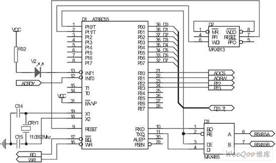 雷达天线电源故障检测电路的设计