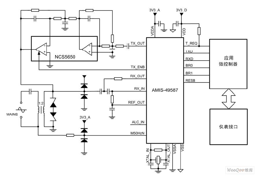 电力线载波调制解调器—AMIS-49587
