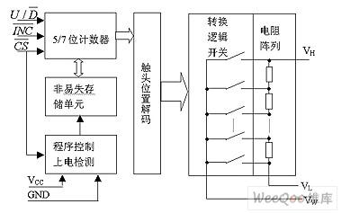 单片机的数字电位器 - zhuzhengang666 - 朱振刚日记(BH1GWI)