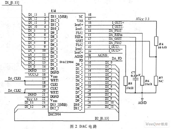 基于fpga与dds的信号源设计与实现图片