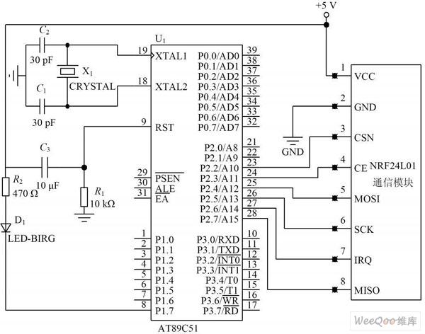 型单片机。由于这种芯片只有SPI 通信接口, 而目前常用的单片机都没有这种接口, 因此需要对该芯片的通信时序进行模拟,所以在控制器里编程时要严格按照芯片工作时序进行。   1系统硬件组成   1. 1NRF24L01 芯片   NRF24L01 芯片是具有2. 4 GHz 内嵌基带通信协议引擎功能的收发芯片。通过SPI 接口对芯片内部寄存器映射操作, 可以使其在空中的传输速度最大达到2 Mb/ s。   该芯片主要特点包括GFSK 调制技术: 126RF 频道满足多点通信需要: 1~ 2 Mb/ s 空中