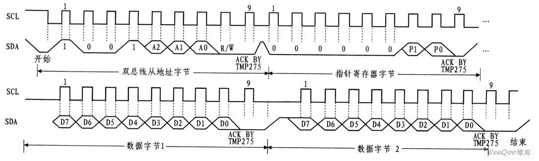 基于msp430f247和tmp275的测温仪的设计方案图片