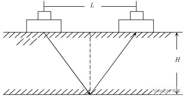 反射法测量厚度原理图