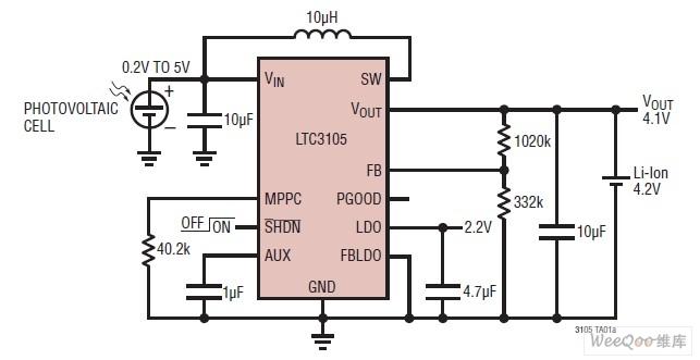 图2 采用LTC3105从单个光伏电池给单节锂离子电池充电   LTC3105能够在低至250mV的电压条件下起动。在启动期间,AUX输出最初利用停用的同步整流器来充电。当VAUX达到约1.4V时,转换器将退出启动模式并进入正常操作状态。在启动期间未启用最大功率点控制器;然而,在内部将电流限制至足够低的水平以从弱输入电源实现启动。当转换器处于启动模式时,位于AUX和VOUT之间的内部开关处于停用状态,而且LDO被停用。典型的启动序列实例请参阅图3。
