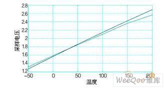 线性光耦hcnr201的内部原理_光耦250内部原理图