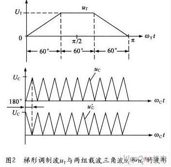 图1所示的三相基本tpwm直流电流源逆变器