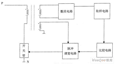 变频器电路结构及基本电路分析