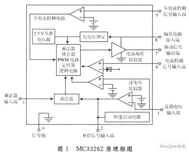 基于mc33262构成的功率因数校正(afpc)电路设计