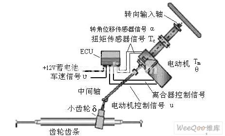 采用pic16f877的汽车电动助力转向系统