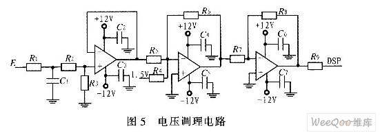 3.2 直流电压调理电路   直流侧输出电压约350 V,为实现对直流侧电压的数据采集,采用运算放大器组成双输入放大电路,通过选择合理的参数值将直流侧的输出电压转换到O~3 V范围之内,然后送入DSP的AD接口。   3.3 TMS320F2812程序初始化流程   通过对空间矢量脉宽调制技术控制算法的详细分析和三相VSR的建模与仿真发现,SVPWM的控制算法具有便于数字化实现的特点。选用目前已经开发比较成熟的低功耗、低成本且具有相当集成度的定点TMS320F2812作为核心控制器。该器件是Tl公司