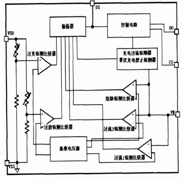 锂电池保护电路的内部结构