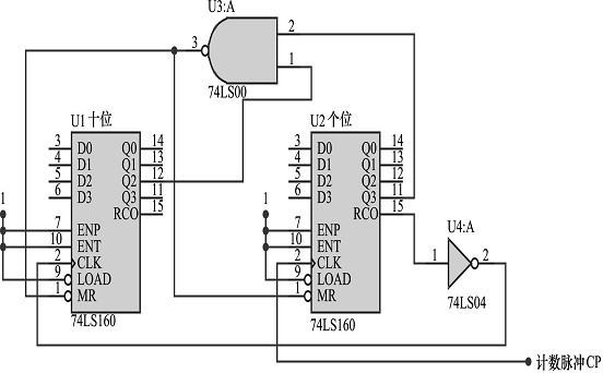 用74ls160串行置零法设计48进制计数器