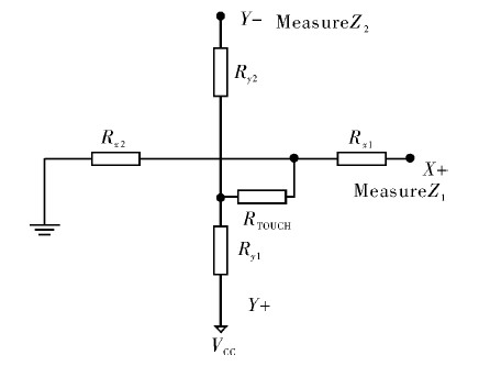 图2 压力测量原理图