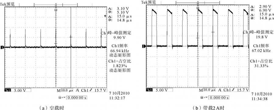 mosfet栅源极电压波形图