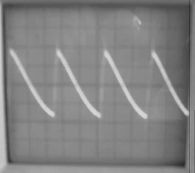 图4 LED负载中电流波形