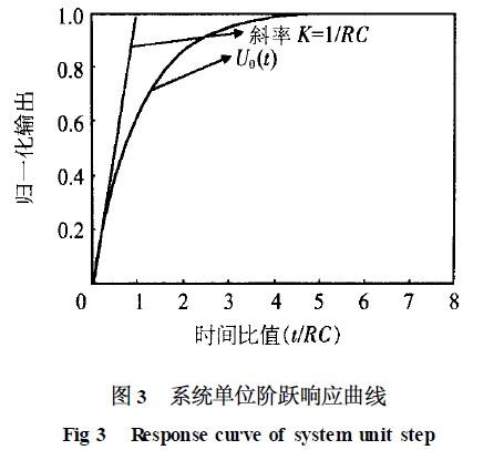 电路 电路图 电子 设计图 原理图 455_406