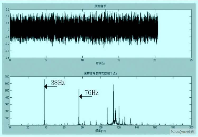 发动机低频振动信号采集系统设计与实现