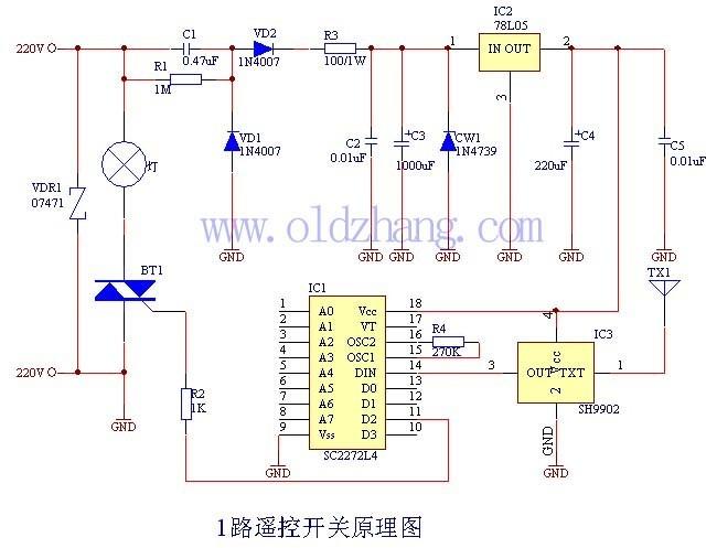 图1电路原理图   根据电路原理图,我们设计的PCB板图见图2:   平时,IC1的11脚输出低电平,双向可控硅关断,当接收模块SH9902收到遥控器发射的无线电编码信号后,就会在其输出端输出一串控制数据码,这个编码信息经专用解码集成电路IC1解码后,在数据输出端输出相应的控制数据,本文介绍的数据信息为有效时D2输出为高电平,这个高电平经R2输入到双向可控硅的控制极,使其导通,从而点亮电灯;当无线接收部分收到的数据信息为D2数据为0时,由于双向可控硅控制端失去控制电压而使其关断,从而达到遥控控制电灯的目
