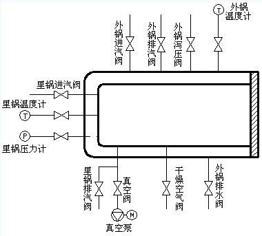 油泵继电器通断yb,真空泵继电器通断zb图片