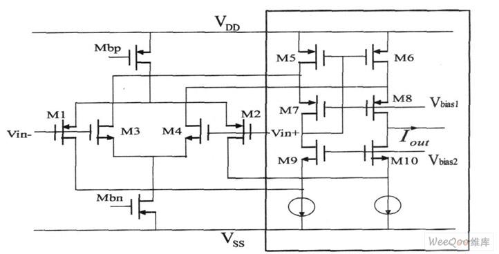 图2 电流求和电路。   当Vin + 增大V, Vin - 减小V 时, I1 增大I, I2减小I, I3 减小I, I4 增大I。   因为I1 增大I, 所以I9 减小I, I7 = I9, 所以I7也减小I; 因为I3 减小I, I5 = I3 + I7, I7 减小I, 所以I5 减小2I; 由于电流的镜像, I5 = I6, 所以I6 也减小2I; 因为I2 减小 I, 所以I10增大I; 因为I6 =I4 + I8, I6 减小2I, I4 增大I, 所以