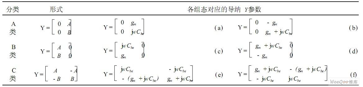 不同组态的晶体管Y参数
