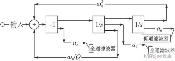 小波变换开关电流电路cad设计