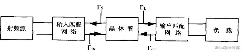 晶体管放大器电路原理框图